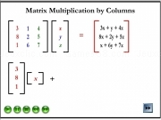 Jouer à Matrix multiplication